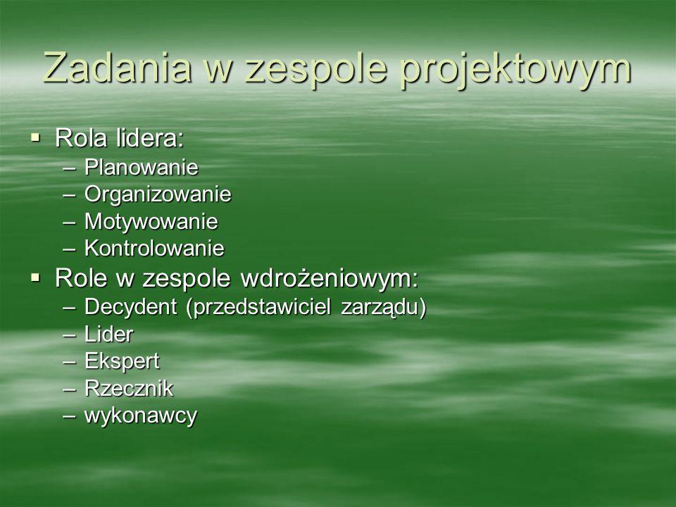 Zadania w zespole projektowym  Rola lidera: –Planowanie –Organizowanie –Motywowanie –Kontrolowanie  Role w zespole wdrożeniowym: –Decydent (przedsta