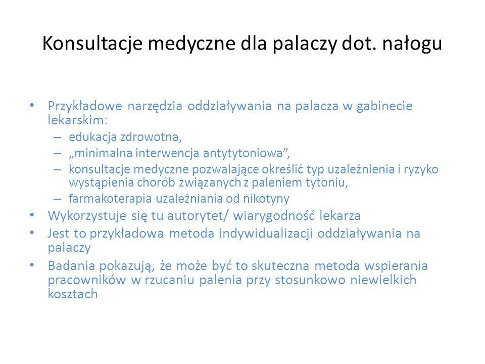 """Konsultacje medyczne dla palaczy dot. nałogu Przykładowe narzędzia oddziaływania na palacza w gabinecie lekarskim: – edukacja zdrowotna, – """"minimalna"""