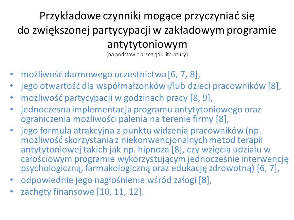 Przykładowe czynniki mogące przyczyniać się do zwiększonej partycypacji w zakładowym programie antytytoniowym (na podstawie przeglądu literatury) możl