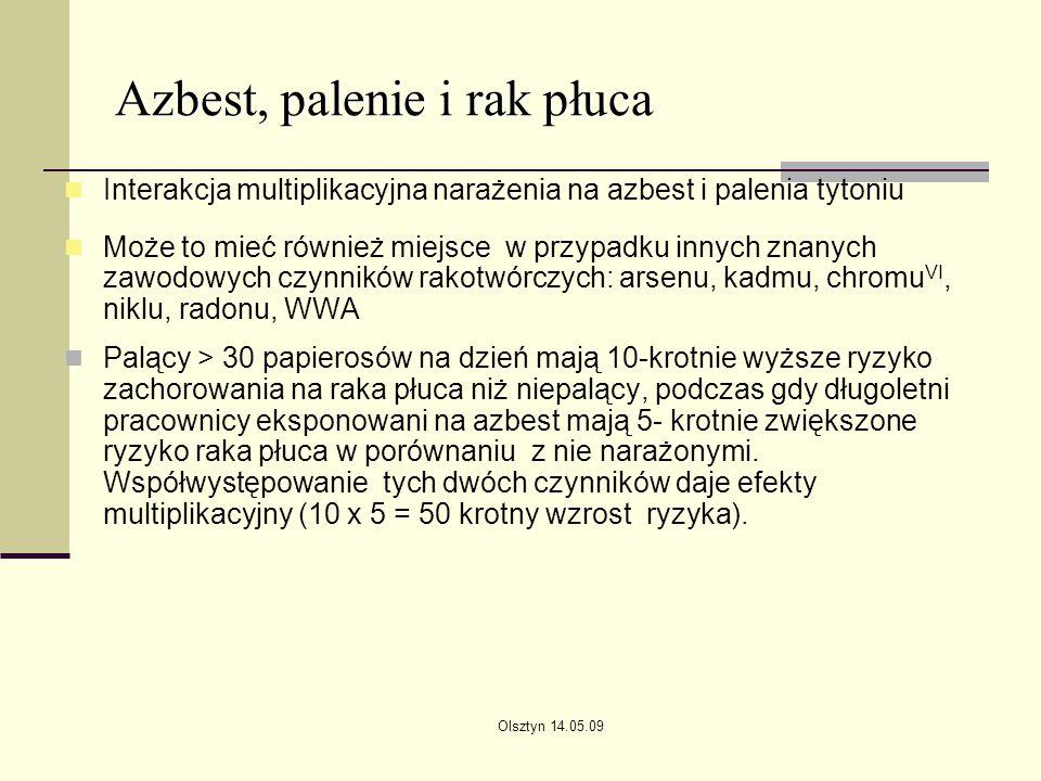 Olsztyn 14.05.09 Azbest, palenie i rak płuca Interakcja multiplikacyjna narażenia na azbest i palenia tytoniu Może to mieć również miejsce w przypadku