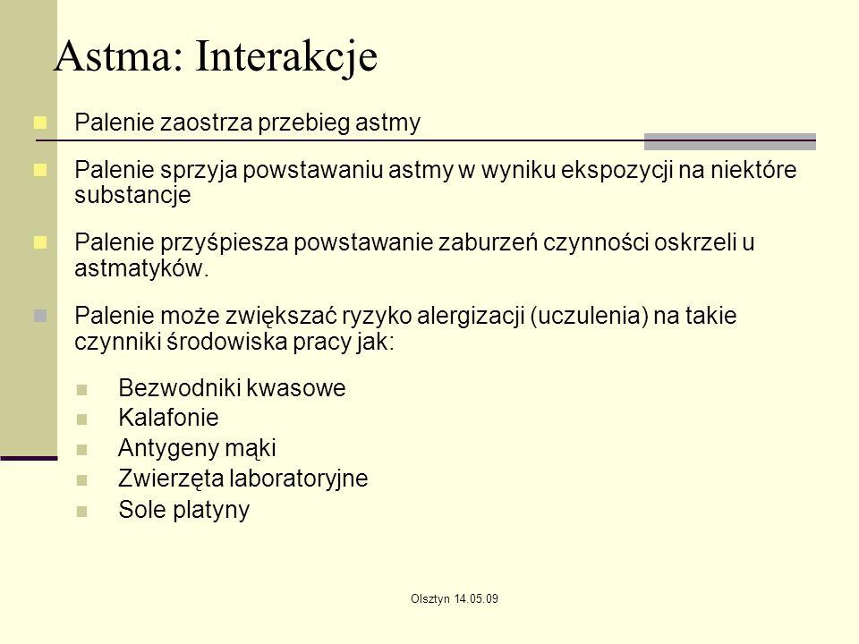Olsztyn 14.05.09 Astma: Interakcje Palenie zaostrza przebieg astmy Palenie sprzyja powstawaniu astmy w wyniku ekspozycji na niektóre substancje Paleni