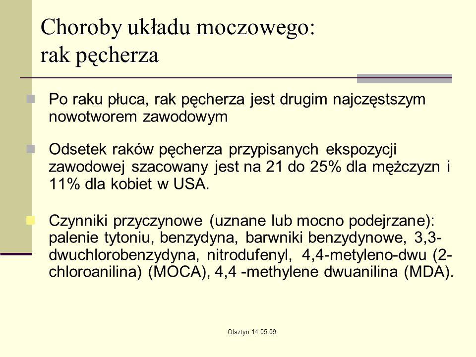 Olsztyn 14.05.09 Choroby układu moczowego: rak pęcherza Po raku płuca, rak pęcherza jest drugim najczęstszym nowotworem zawodowym Odsetek raków pęcher