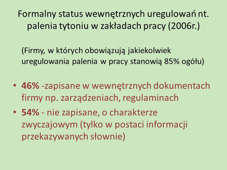 Formalny status wewnętrznych uregulowań nt. palenia tytoniu w zakładach pracy (2006r.) (Firmy, w których obowiązują jakiekolwiek uregulowania palenia