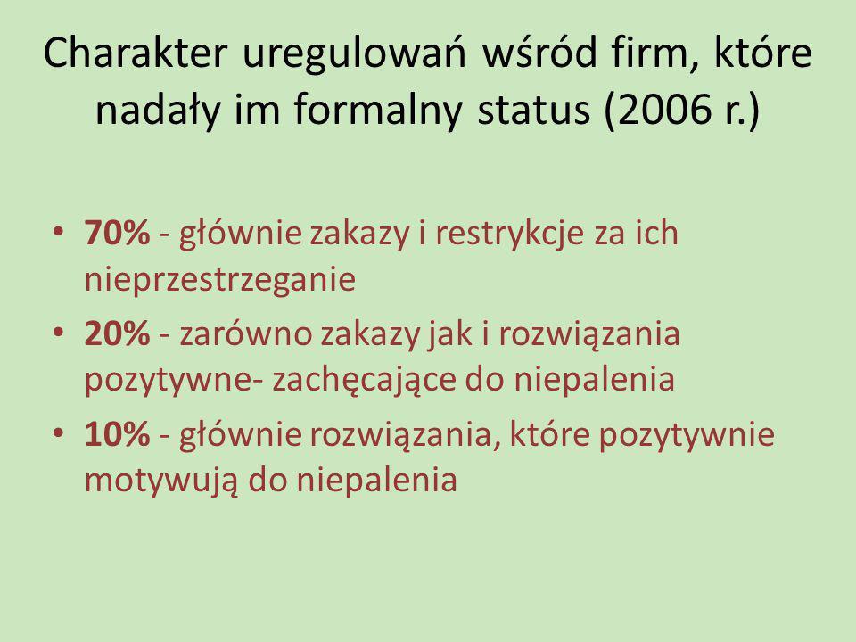 Charakter uregulowań wśród firm, które nadały im formalny status (2006 r.) 70% - głównie zakazy i restrykcje za ich nieprzestrzeganie 20% - zarówno za