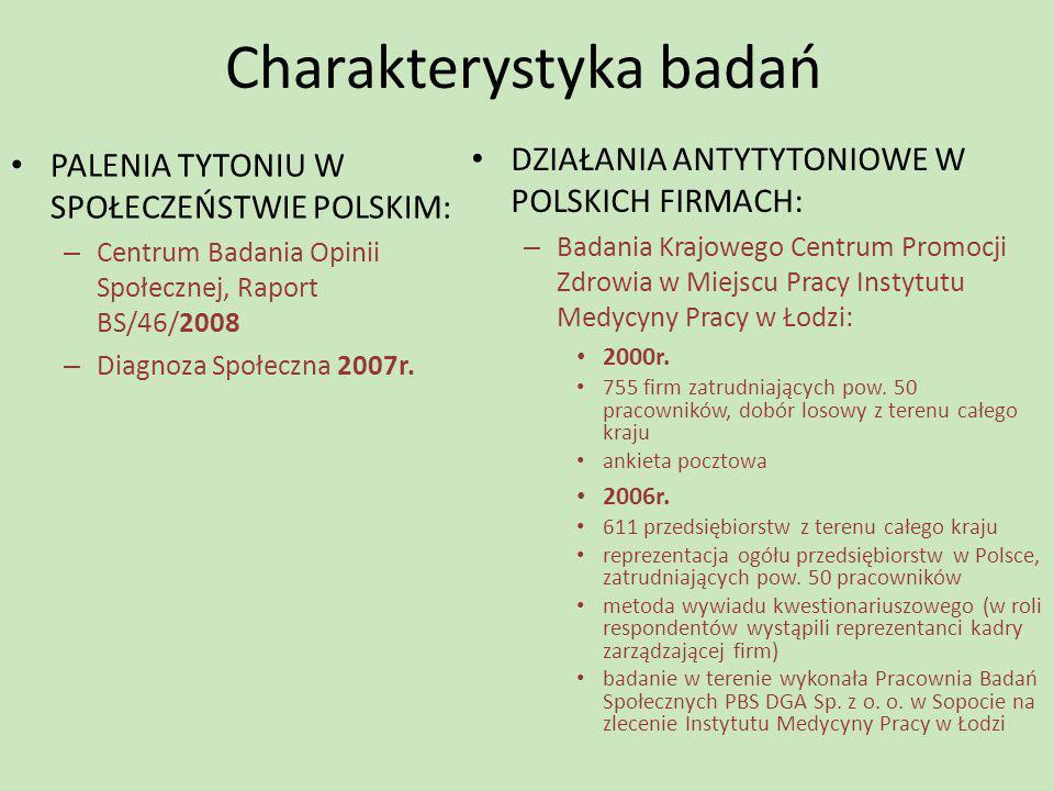 Charakterystyka badań PALENIA TYTONIU W SPOŁECZEŃSTWIE POLSKIM: – Centrum Badania Opinii Społecznej, Raport BS/46/2008 – Diagnoza Społeczna 2007r. DZI