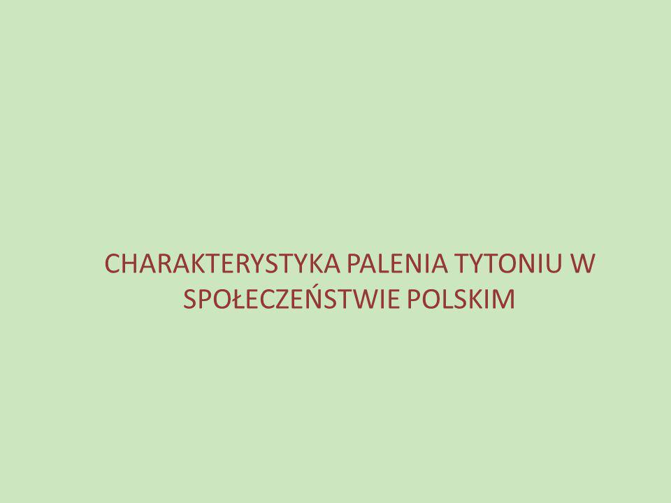 CHARAKTERYSTYKA PALENIA TYTONIU W SPOŁECZEŃSTWIE POLSKIM