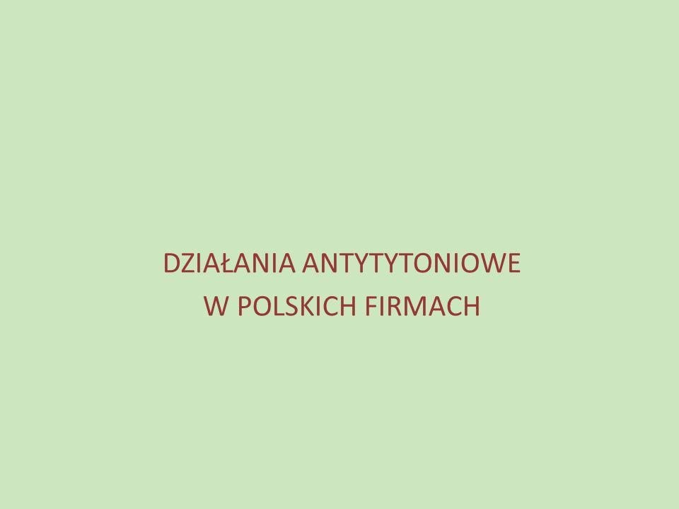 DZIAŁANIA ANTYTYTONIOWE W POLSKICH FIRMACH