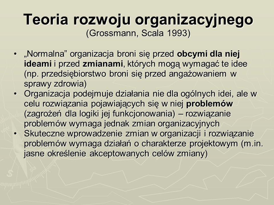 """Teoria rozwoju organizacyjnego (Grossmann, Scala 1993) """"Normalna organizacja broni się przed obcymi dla niej ideami i przed zmianami, których mogą wymagać te idee (np."""