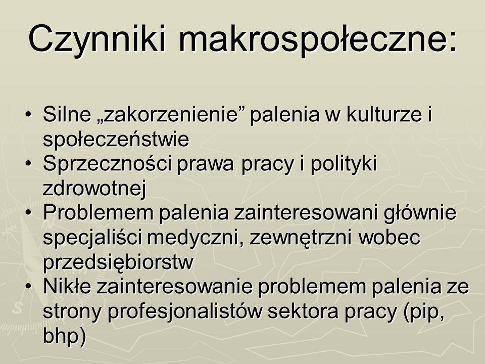 """Czynniki makrospołeczne: Silne """"zakorzenienie palenia w kulturze i społeczeństwieSilne """"zakorzenienie palenia w kulturze i społeczeństwie Sprzeczności prawa pracy i polityki zdrowotnejSprzeczności prawa pracy i polityki zdrowotnej Problemem palenia zainteresowani głównie specjaliści medyczni, zewnętrzni wobec przedsiębiorstwProblemem palenia zainteresowani głównie specjaliści medyczni, zewnętrzni wobec przedsiębiorstw Nikłe zainteresowanie problemem palenia ze strony profesjonalistów sektora pracy (pip, bhp)Nikłe zainteresowanie problemem palenia ze strony profesjonalistów sektora pracy (pip, bhp)"""