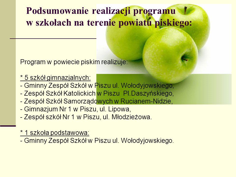 Podsumowanie realizacji programu w szkołach na terenie powiatu piskiego: Program w powiecie piskim realizuje: * 5 szkół gimnazjalnych: - Gminny Zespół