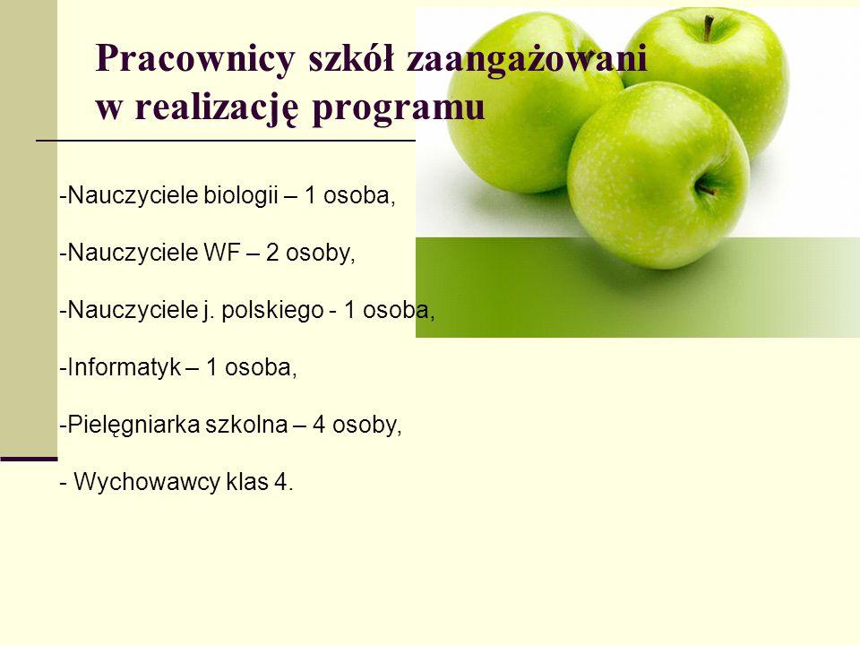 Pracownicy szkół zaangażowani w realizację programu -Nauczyciele biologii – 1 osoba, -Nauczyciele WF – 2 osoby, -Nauczyciele j. polskiego - 1 osoba, -