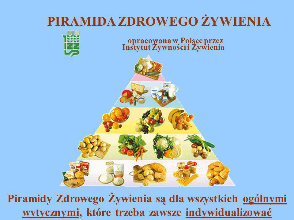 PIRAMIDA ZDROWEGO ŻYWIENIA opracowana w Polsce przez Instytut Żywności i Żywienia Piramidy Zdrowego Żywienia są dla wszystkich ogólnymi wytycznymi, kt