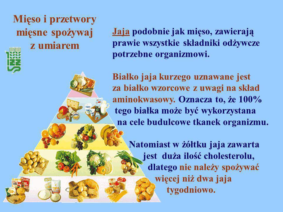 Mięso i przetwory mięsne spożywaj z umiarem Jaja podobnie jak mięso, zawierają prawie wszystkie składniki odżywcze potrzebne organizmowi. Białko jaja