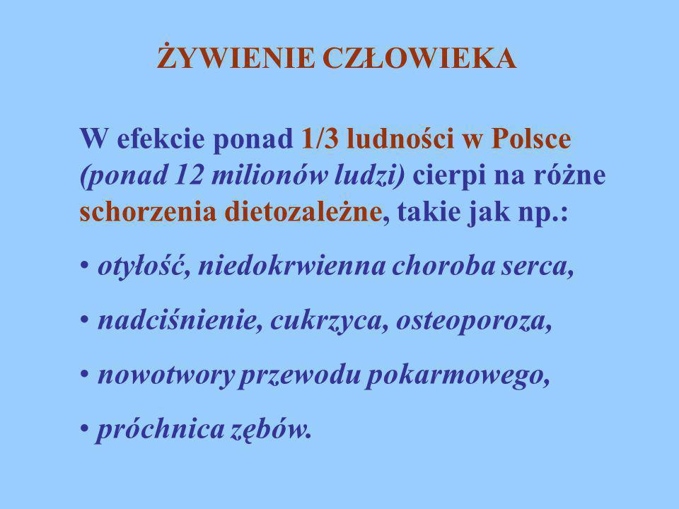W efekcie ponad 1/3 ludności w Polsce (ponad 12 milionów ludzi) cierpi na różne schorzenia dietozależne, takie jak np.: otyłość, niedokrwienna choroba