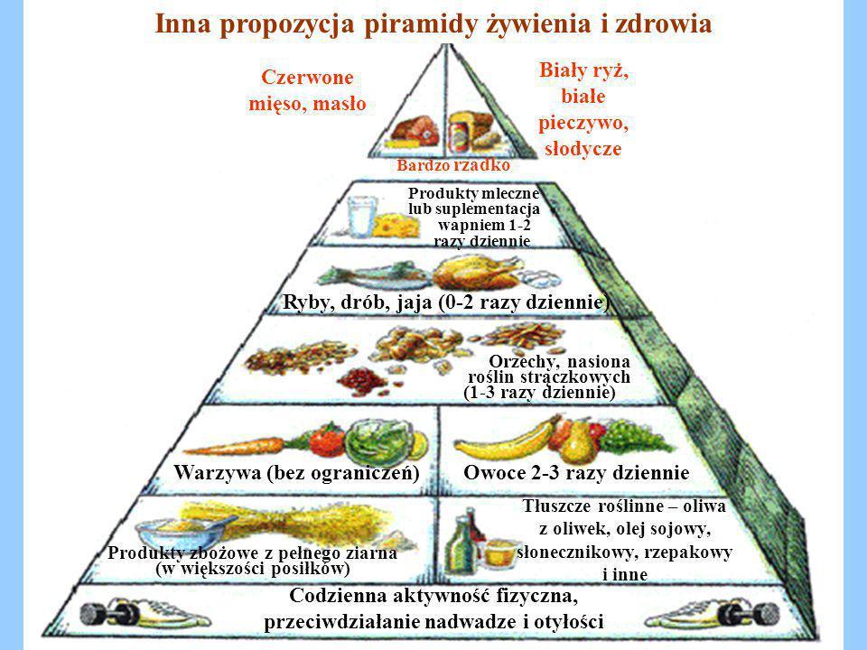 Codzienna aktywność fizyczna, przeciwdziałanie nadwadze i otyłości Produkty zbożowe z pełnego ziarna (w większości posiłków) Tłuszcze roślinne – oliwa