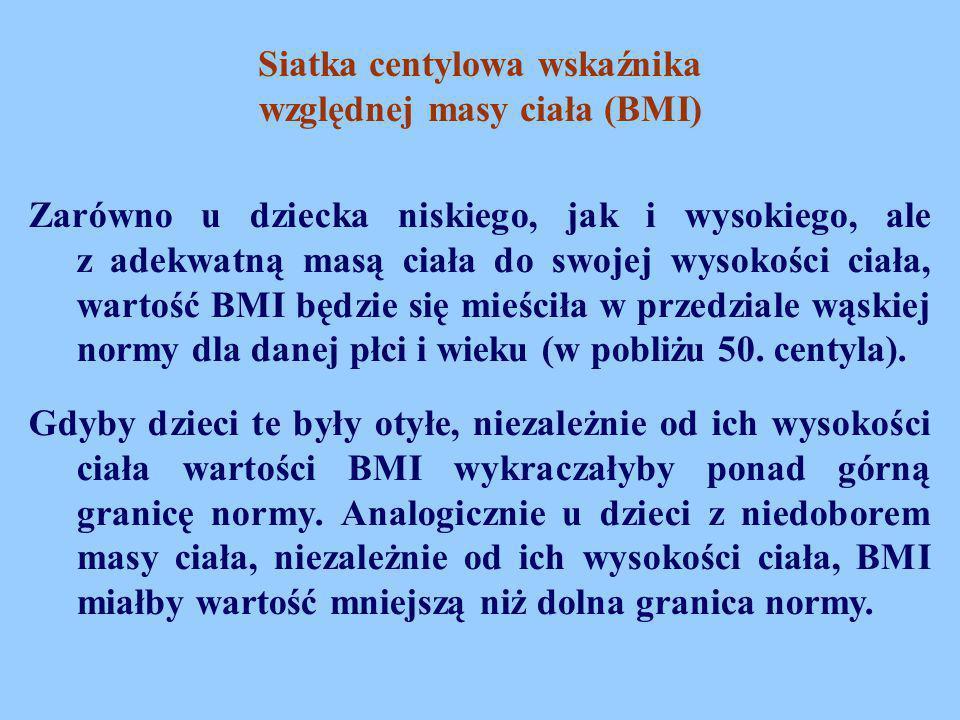 Siatka centylowa wskaźnika względnej masy ciała (BMI) Zarówno u dziecka niskiego, jak i wysokiego, ale z adekwatną masą ciała do swojej wysokości ciał