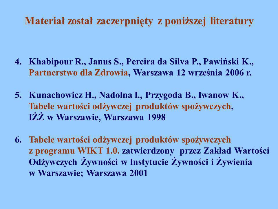 Materiał został zaczerpnięty z poniższej literatury 4. Khabipour R., Janus S., Pereira da Silva P., Pawiński K., Partnerstwo dla Zdrowia, Warszawa 12