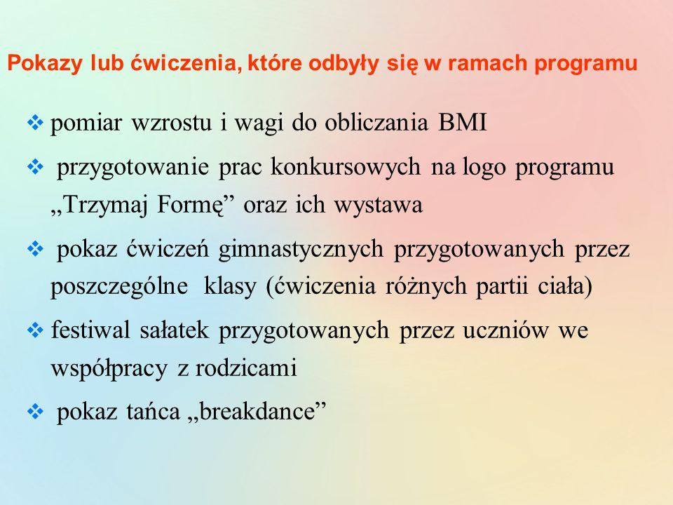 Pokazy lub ćwiczenia, które odbyły się w ramach programu  pomiar wzrostu i wagi do obliczania BMI  przygotowanie prac konkursowych na logo programu