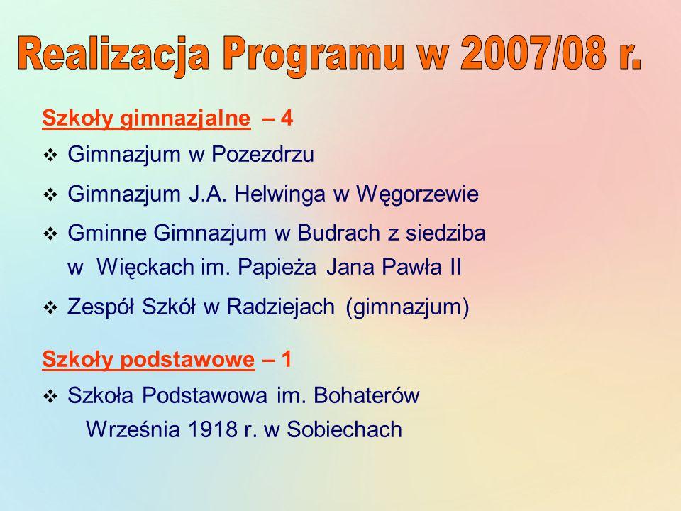 Szkoły gimnazjalne – 4  Gimnazjum w Pozezdrzu  Gimnazjum J.A.