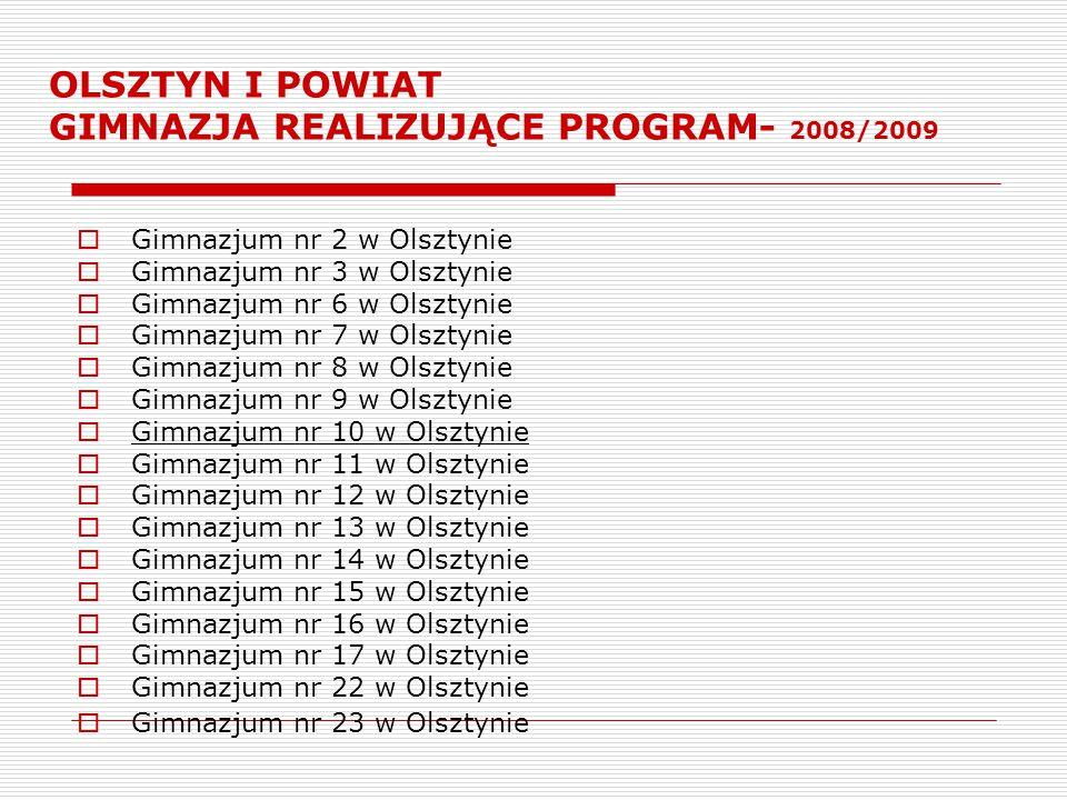 OLSZTYN I POWIAT GIMNAZJA REALIZUJĄCE PROGRAM- 2008/2009  Gimnazjum nr 2 w Olsztynie  Gimnazjum nr 3 w Olsztynie  Gimnazjum nr 6 w Olsztynie  Gimn