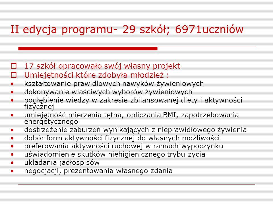 II edycja programu- 29 szkół; 6971uczniów  17 szkół opracowało swój własny projekt  Umiejętności które zdobyła młodzież : kształtowanie prawidłowych