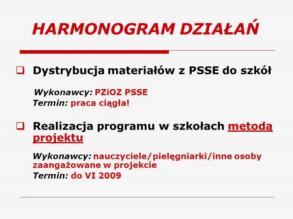  Dystrybucja materiałów z PSSE do szkół Wykonawcy: PZiOZ PSSE Termin: praca ciągła!  Realizacja programu w szkołach metodą projektu Wykonawcy: naucz