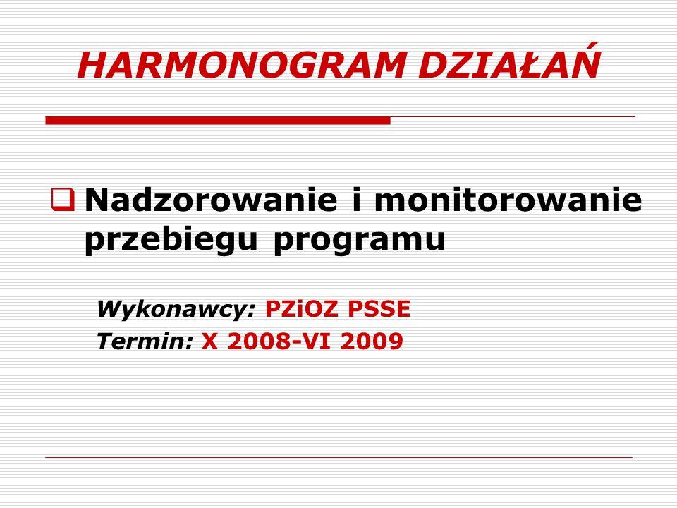  Nadzorowanie i monitorowanie przebiegu programu Wykonawcy: PZiOZ PSSE Termin: X 2008-VI 2009