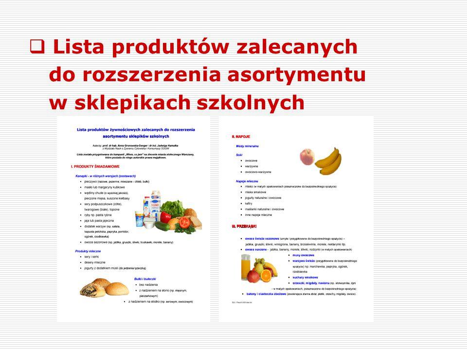  Lista produktów zalecanych do rozszerzenia asortymentu w sklepikach szkolnych