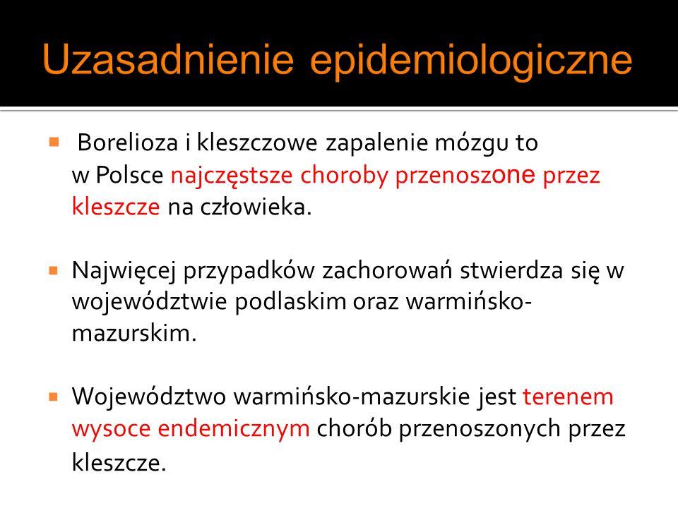  wskaźnik zapadalności na boreliozę jest dwukrotnie wyższy natomiast wskaźnik zapadalności na kleszczowe zapalenie mózgu jest ośmiokrotnie wyższy w porównaniu z Polską.