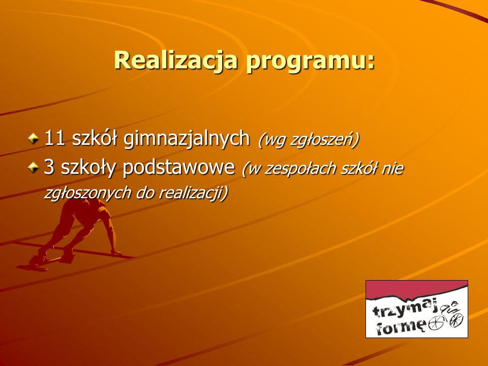 Realizacja programu: 11 szkół gimnazjalnych (wg zgłoszeń) 3 szkoły podstawowe (w zespołach szkół nie zgłoszonych do realizacji)