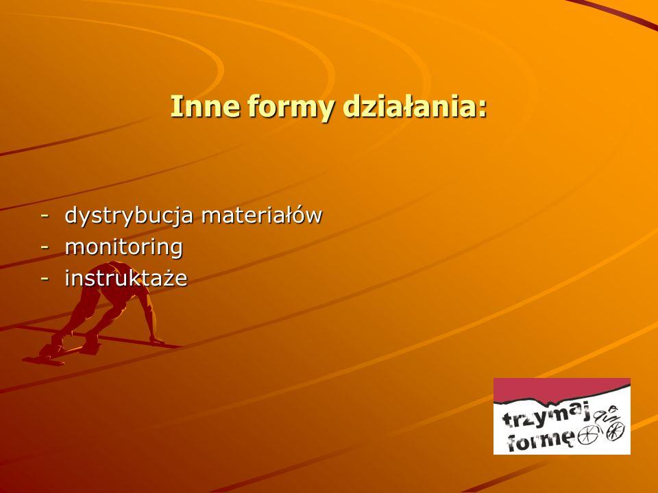 Inne formy działania: -dystrybucja materiałów -monitoring -instruktaże
