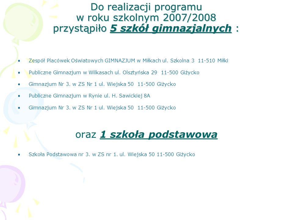 Do realizacji programu w roku szkolnym 2007/2008 przystąpiło 5 szkół gimnazjalnych : Zespół Placówek Oświatowych GIMNAZJUM w Miłkach ul. Szkolna 3 11-