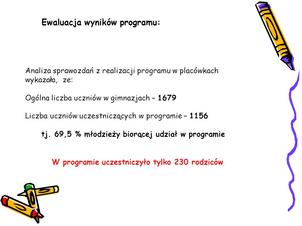 Analiza sprawozdań z realizacji programu w placówkach wykazała, ze: Ogólna liczba uczniów w gimnazjach – 1679 Liczba uczniów uczestniczących w program