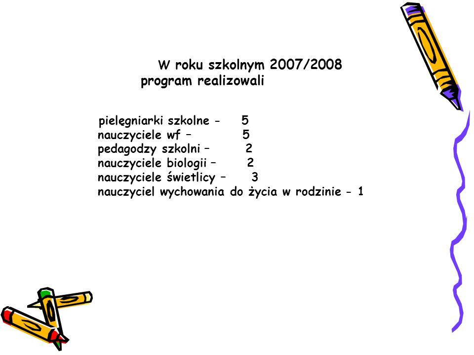 W roku szkolnym 2007/2008 program realizowali pielęgniarki szkolne - 5 nauczyciele wf – 5 pedagodzy szkolni – 2 nauczyciele biologii – 2 nauczyciele ś