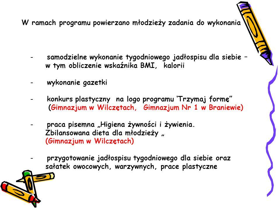 Na apelu szkolnym dyrektor mgr Marek Czapliński wraz z szkolnym koordynatorem Szkoły Promującej Zdrowie – mgr Anną Paczkowską-Skrzypiec wręczyli dyplomy i nagrody.