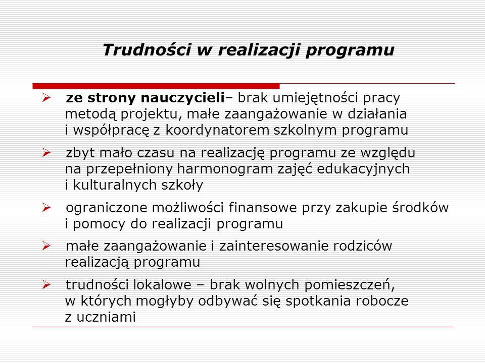 Trudności w realizacji programu  ze strony nauczycieli– brak umiejętności pracy metodą projektu, małe zaangażowanie w działania i współpracę z koordy
