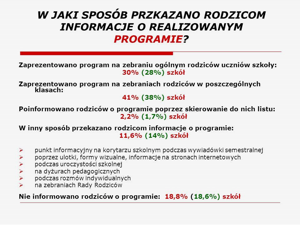 W JAKI SPOSÓB PRZKAZANO RODZICOM INFORMACJE O REALIZOWANYM PROGRAMIE? Zaprezentowano program na zebraniu ogólnym rodziców uczniów szkoły: 30% (28%) sz