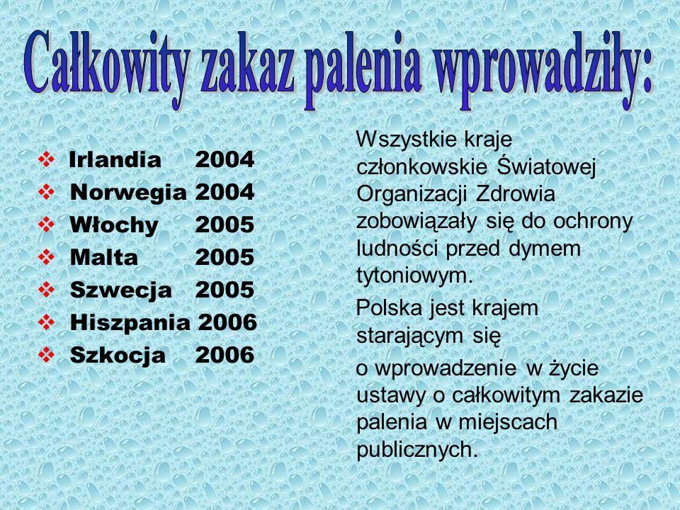  Irlandia 2004  Norwegia 2004  Włochy 2005  Malta 2005  Szwecja 2005  Hiszpania 2006  Szkocja 2006 Wszystkie kraje członkowskie Światowej Organ