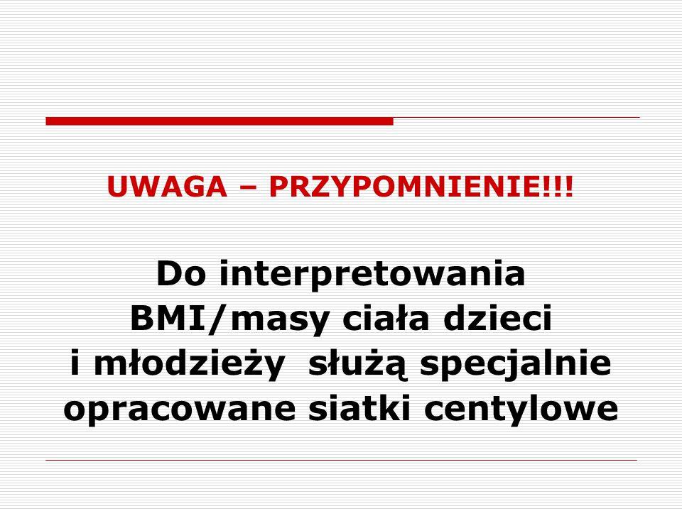 UWAGA – PRZYPOMNIENIE!!! Do interpretowania BMI/masy ciała dzieci i młodzieży służą specjalnie opracowane siatki centylowe