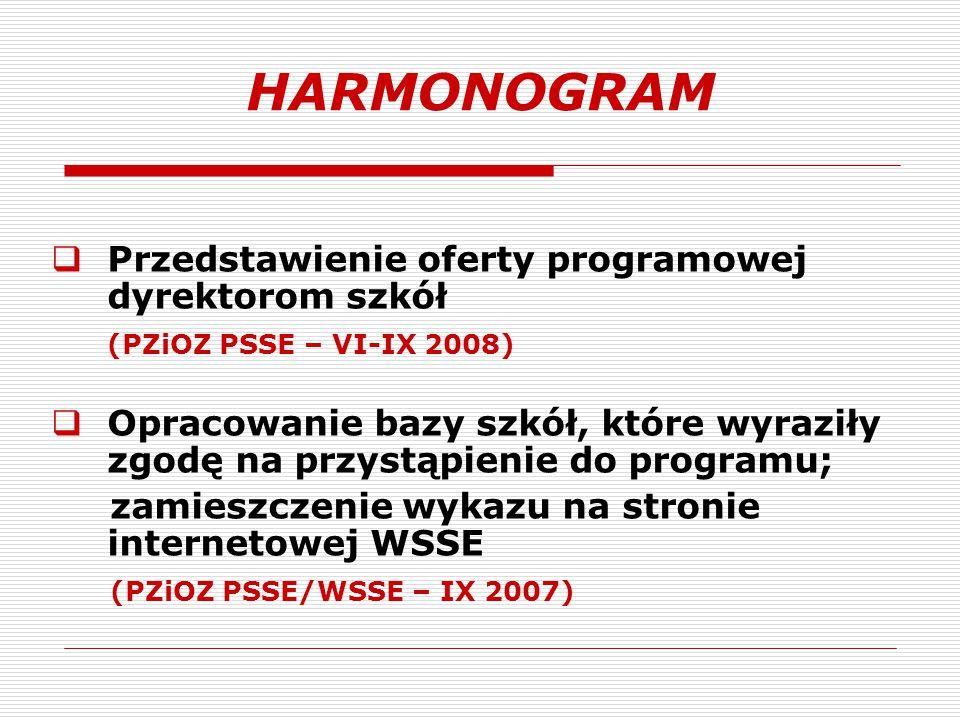  Przedstawienie oferty programowej dyrektorom szkół (PZiOZ PSSE – VI-IX 2008)  Opracowanie bazy szkół, które wyraziły zgodę na przystąpienie do prog