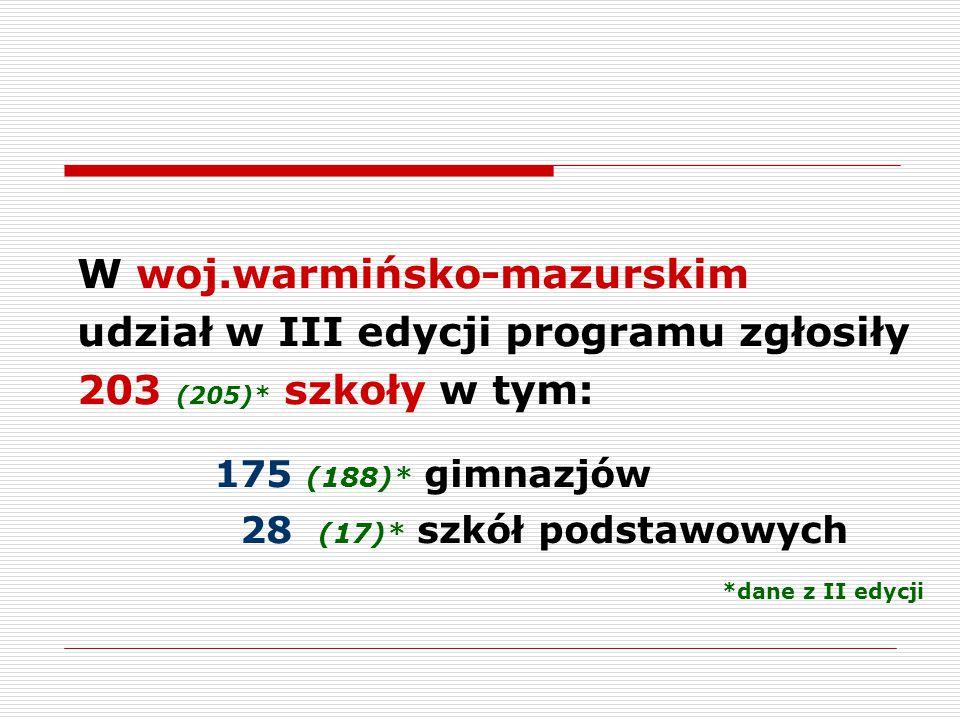 W woj.warmińsko-mazurskim udział w III edycji programu zgłosiły 203 (205)* szkoły w tym: 175 (188)* gimnazjów 28 (17)* szkół podstawowych *dane z II e