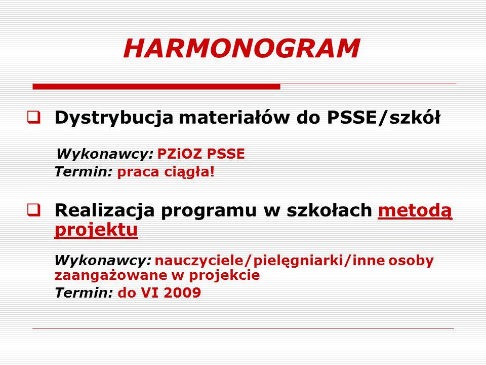  Dystrybucja materiałów do PSSE/szkół Wykonawcy: PZiOZ PSSE Termin: praca ciągła!  Realizacja programu w szkołach metodą projektu Wykonawcy: nauczyc