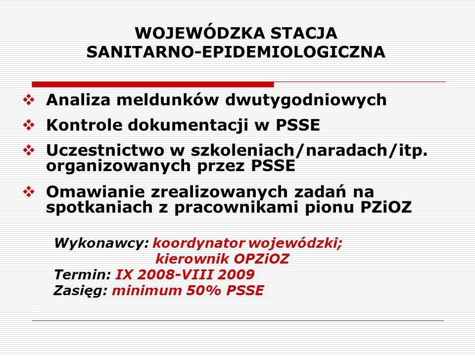 WOJEWÓDZKA STACJA SANITARNO-EPIDEMIOLOGICZNA  Analiza meldunków dwutygodniowych  Kontrole dokumentacji w PSSE  Uczestnictwo w szkoleniach/naradach/