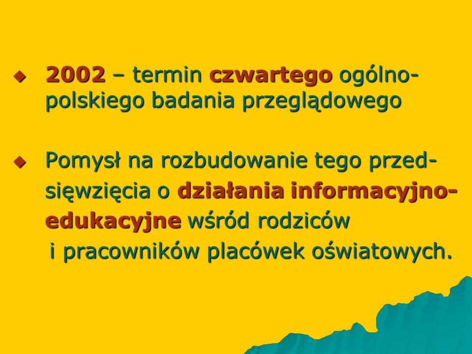  2002 – termin czwartego ogólno- polskiego badania przeglądowego  Pomysł na rozbudowanie tego przed- sięwzięcia o działania informacyjno- edukacyjne