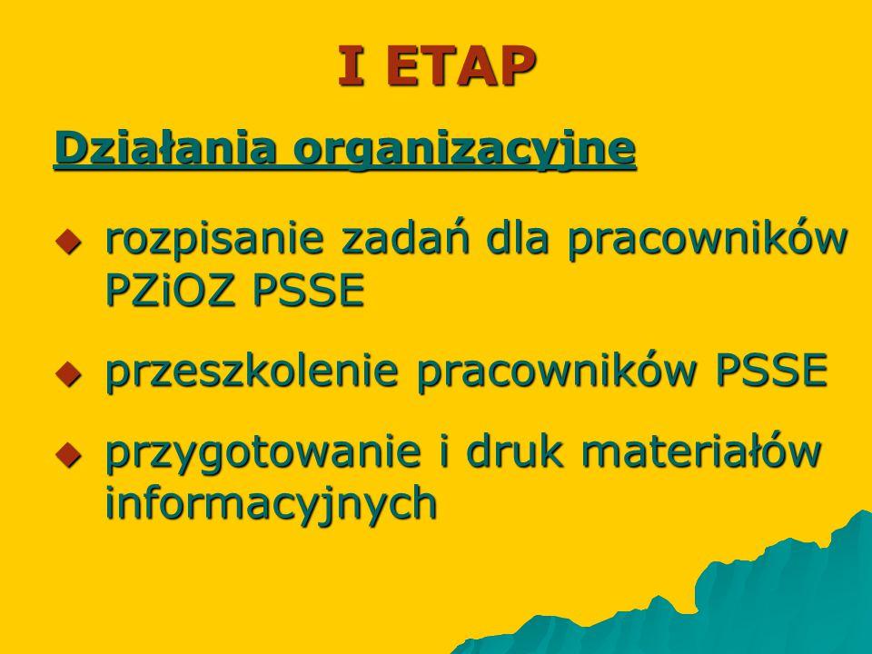 I ETAP Działania organizacyjne  rozpisanie zadań dla pracowników PZiOZ PSSE  przeszkolenie pracowników PSSE  przygotowanie i druk materiałów inform