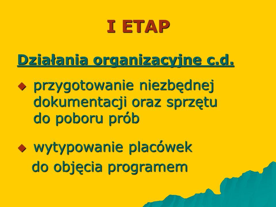 I ETAP Działania organizacyjne c.d.  przygotowanie niezbędnej dokumentacji oraz sprzętu do poboru prób  wytypowanie placówek do objęcia programem do