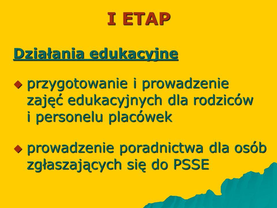 I ETAP Działania edukacyjne  przygotowanie i prowadzenie zajęć edukacyjnych dla rodziców i personelu placówek  prowadzenie poradnictwa dla osób zgła