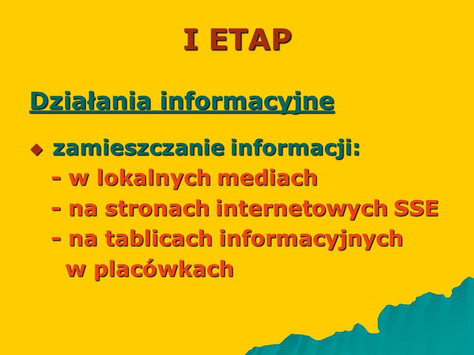 I ETAP Działania informacyjne  zamieszczanie informacji: - w lokalnych mediach - w lokalnych mediach - na stronach internetowych SSE - na stronach in