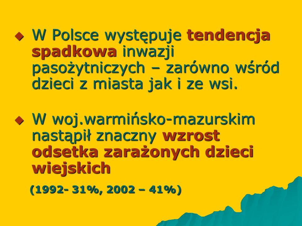  W Polsce występuje tendencja spadkowa inwazji pasożytniczych – zarówno wśród dzieci z miasta jak i ze wsi.  W woj.warmińsko-mazurskim nastąpił znac