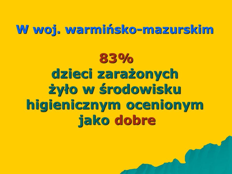 W woj. warmińsko-mazurskim 83% 83% dzieci zarażonych żyło w środowisku higienicznym ocenionym jako dobre jako dobre
